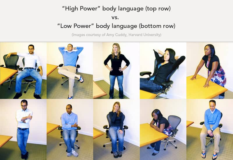 High vs Low Power Body Language Examples